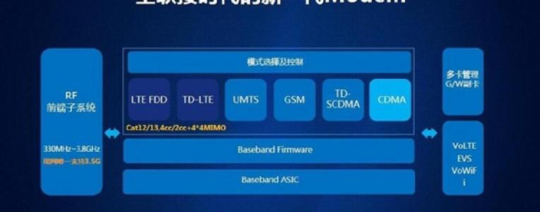 加速追赶高通/Intel!华为集成5G基带的处理器2019年推出