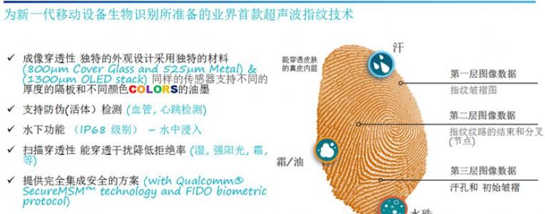 台湾触控大厂业成携手高通推屏下指纹模组,价格或将比笔电容式指纹模组高3-5倍