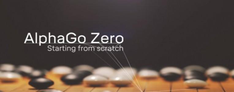 100:0!Deepmind Nature论文揭示最强AlphaGo Zero,无需人类知识