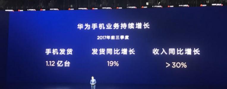 余承东:华为前三季度手机出货量1.12亿部,收入增长30%