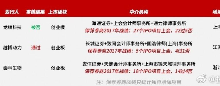 龙旗科技IPO被否,ODM企业上市怎么那么难?