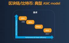 手机芯片之外,ASIC业务成联发科新的增长引擎!