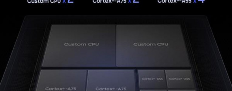 对标苹果A12仿生处理器,三星Exynos 9820解析