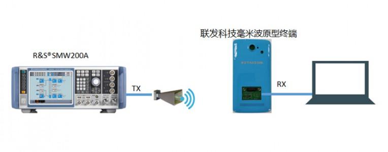 中国移动联合联发科技和罗德与施瓦茨公司共同合作毫米波原型终端技术试验