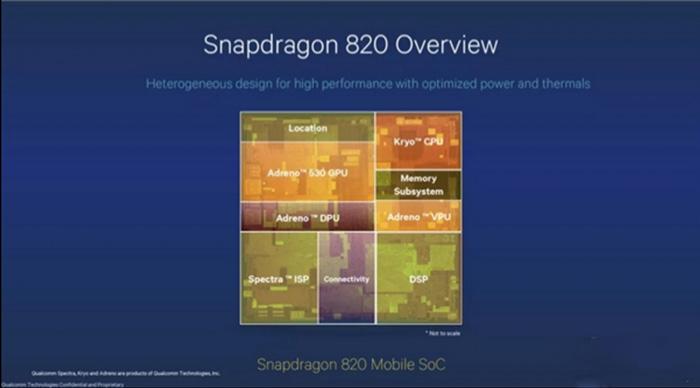 高通骁龙821规格全揭秘:性能提升10%-芯智讯