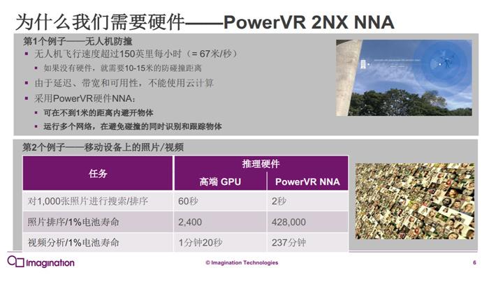 性能秒杀麒麟970/苹果A11,Imagination发布神经网络加速器PowerVR 2NX NNA-芯智讯
