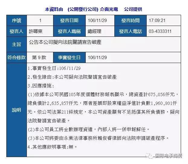 资不抵债,台湾介面光电拟申请破产-芯智讯