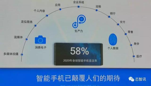 联想/中兴/ov/小米/闻泰力挺!麻烦不断的高通,要靠5G与中国市场扭转乾坤!-芯智讯