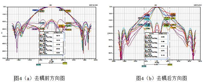 5G大规模天线系统架构探讨-芯智讯