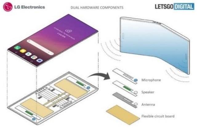 华为可折叠屏手机细节曝光,或将采用京东方的可折叠屏-芯智讯