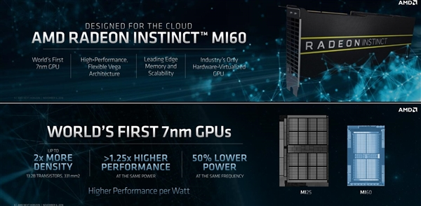 64核128线程!AMD发布首款7nm数据中心处理器挑战Intel!-芯智讯