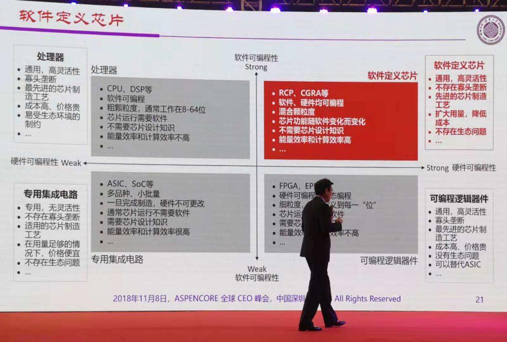 魏少军谈半导体:AI应该从应用入手,解决实际问题-芯智讯