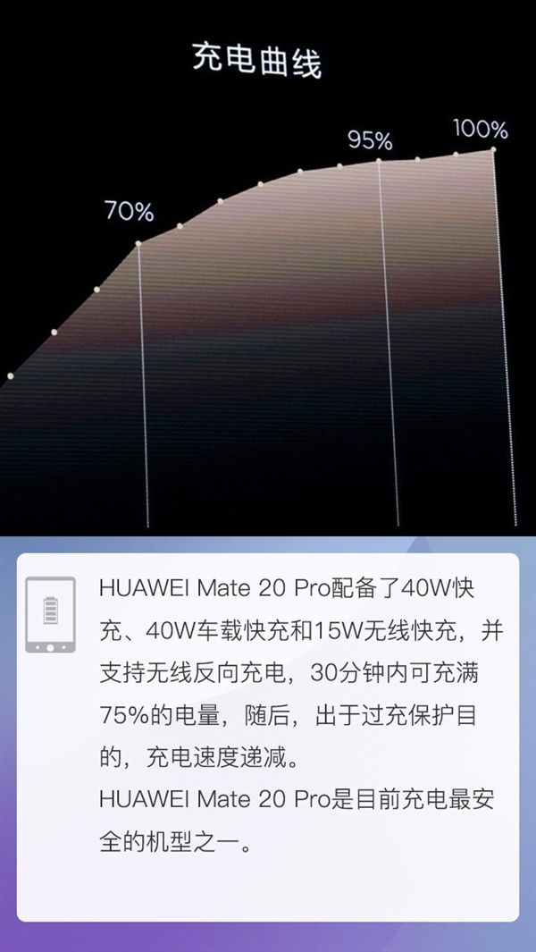 华为Mate 20 Pro拆解:主要零组件供应商曝光!-芯智讯
