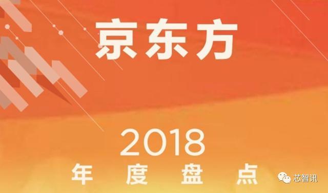 2018年京东方显示屏出货量全球第一,累计可用专利超7万件!-芯智讯