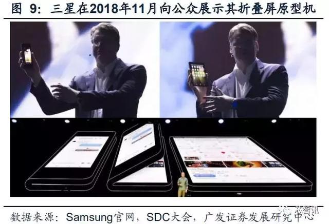 OLED概念股暴涨的背后,可折叠屏应用元年开启!附产业链深度解析!-芯智讯