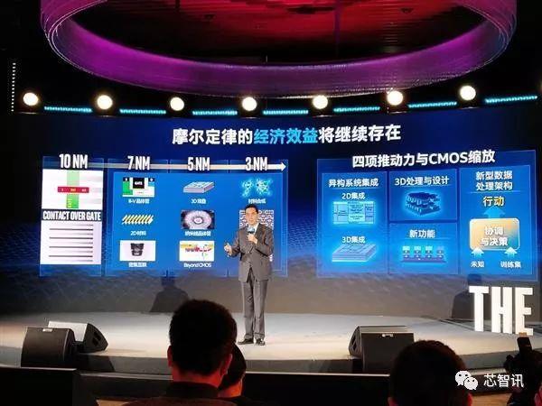 揭秘Intel历史上最成功转型:这六大技术支柱功不可没!-芯智讯