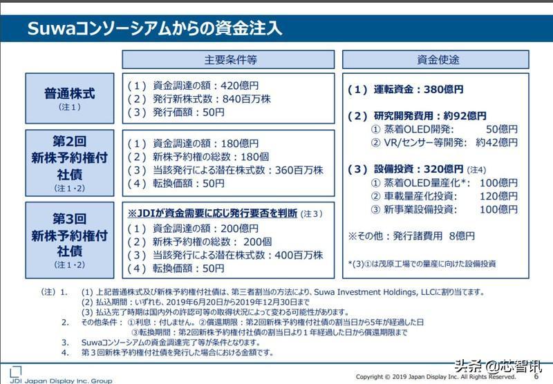 JDI正式宣布关闭多条产线并裁员1200人,CEO将于9月份辞职-芯智讯