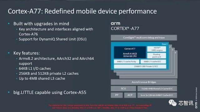 华为麒麟990系列为什么没有采用Cortex-A77和Mali G77内核?-芯智讯