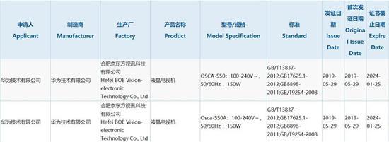 华为电视即将发布:荣耀品牌打头阵,首款产品为55英寸-芯智讯
