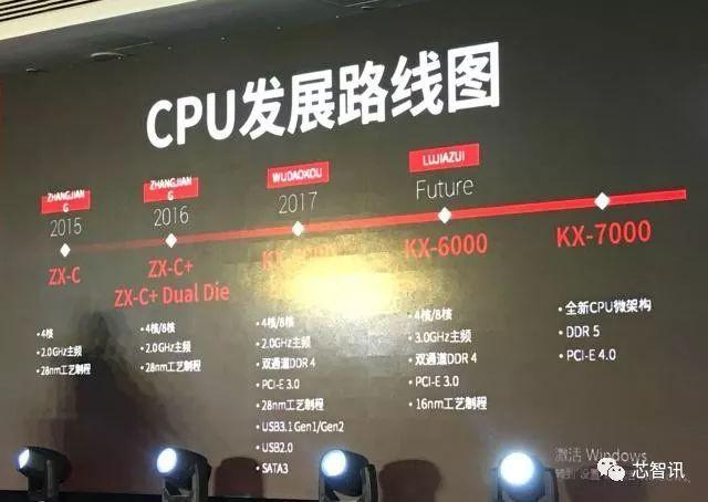 新技术授权遇阻,国产X86芯片厂商前景黯淡-芯智讯