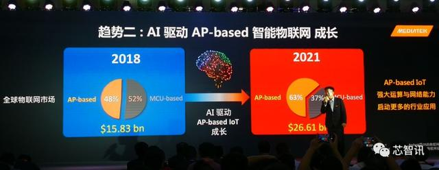 """All in AI""的联发科,初战告捷!-芯智讯"