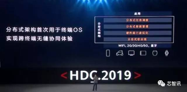 鸿蒙OS发布!华为宣布开源,要做全球操作系统!-芯智讯