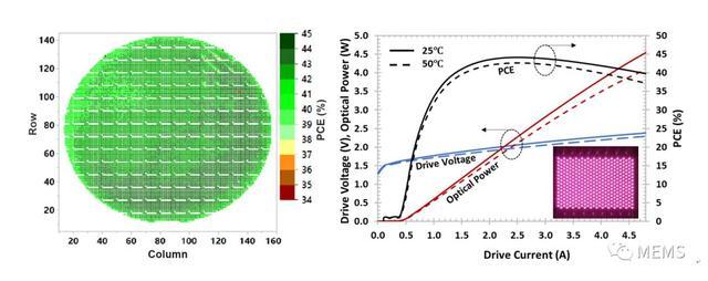 """打通""""芯片+封装+光学集成"""",瑞识科技发布全系列高性能VCSEL产品-芯智讯"""