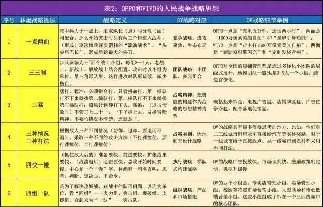 复盘中国手机历史性崛起:华米OV靠什么打败国际品牌?-芯智讯