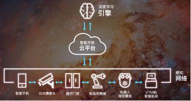 传旷视科技近期将申请赴港上市,募资最多10亿美元-芯智讯