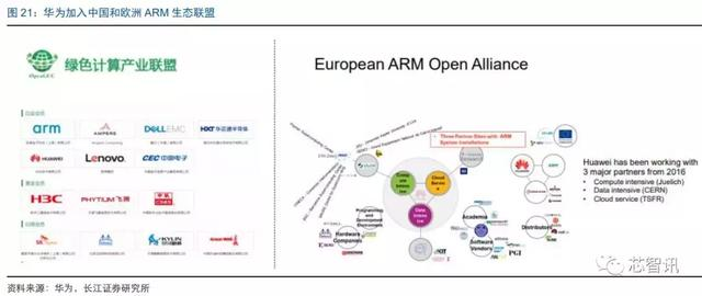 推动ARM服务器芯片替代X86,华为、飞腾扛起国产化大旗!-芯智讯