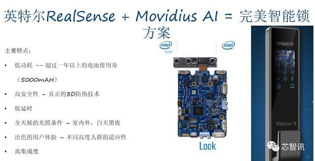 英特尔Realsense携手小钴科技杀入3D人脸识别智能门锁市场,Realsense+Movidius打造完美智能门锁方案-芯智讯