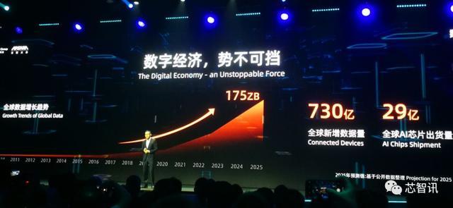 性能46倍于英伟达P4!阿里发布全球最强AI推理芯片:软硬一体化,阿里云更强大!-芯智讯