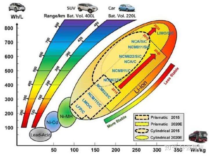 清华博士解读诺贝尔化学奖:锂电池的发明是人类科学史的一项奇迹-芯智讯