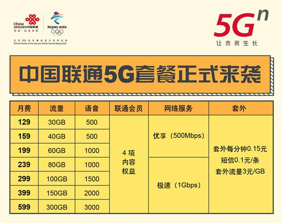 5G商用正式开启:三大运营商套餐128元起步!-芯智讯