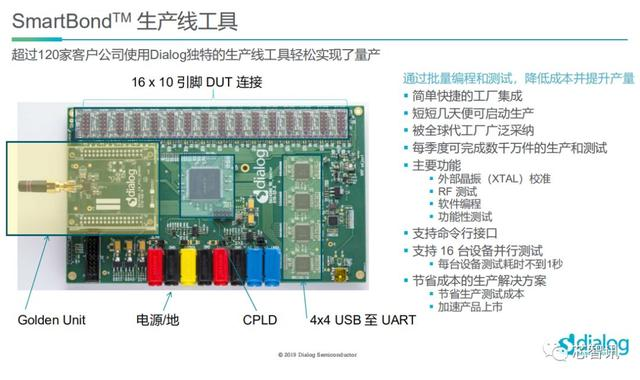 只要0.5美元!Dialog发布尺寸最小、效率最高的蓝牙SoC芯片-芯智讯