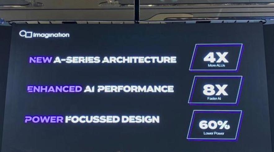 Imagination发布最强移动GPU:AI算力高达8TOPS-芯智讯