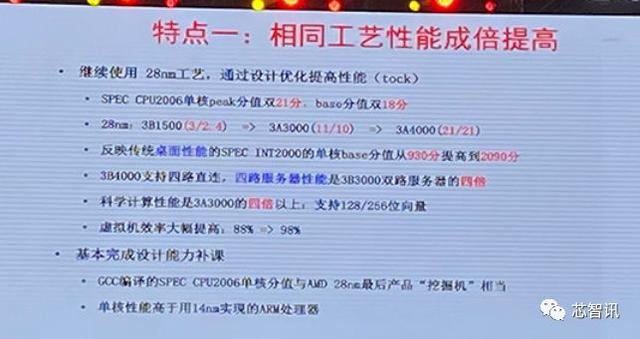 所有IP均自主研发!龙芯3A/B4000发布:性能翻倍!下代追平AMD-芯智讯
