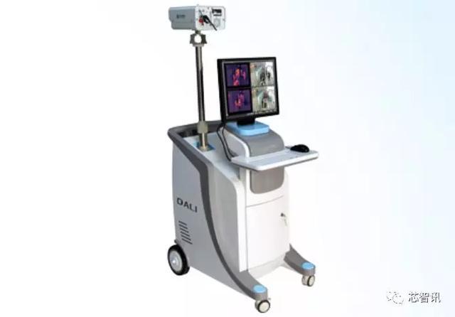 """""""战疫""""利器为何持续紧缺?深度解析红外热成像体温检测产业链-芯智讯"""