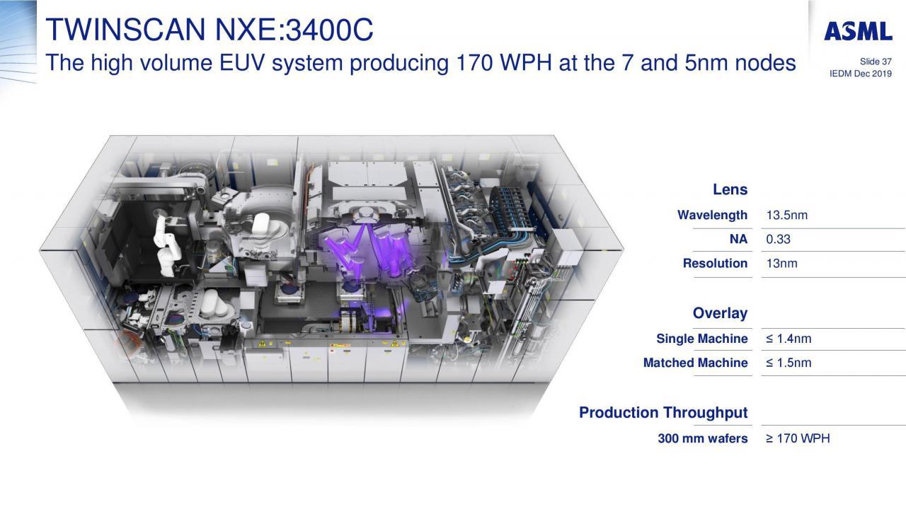 面向3nm及以下工艺,ASML新一代EUV光刻机曝光-芯智讯