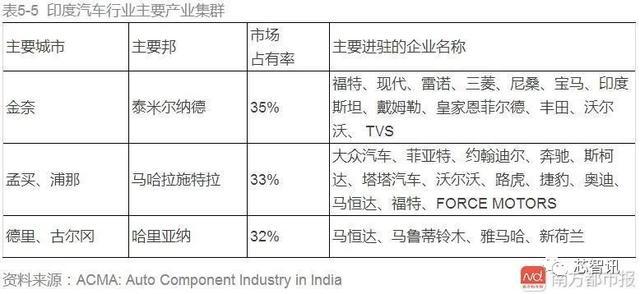 印度封锁75个行政区:三星/OPPO/vivo等大批工厂停工!-芯智讯