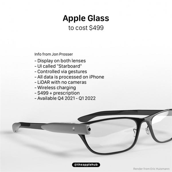 苹果AR眼镜曝光:LiDAR+手势控制+无线充电,定价或超499美元-芯智讯