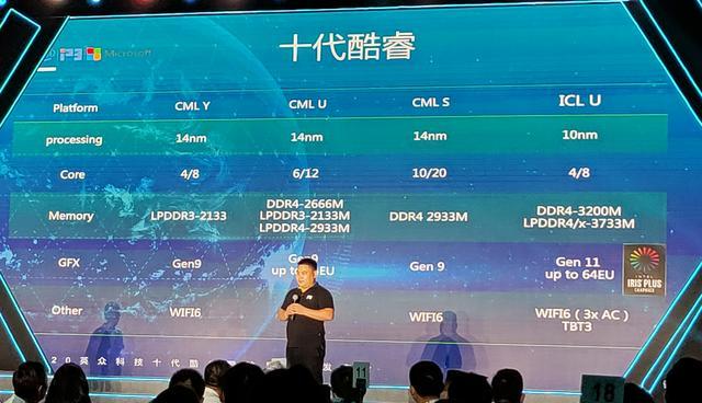 发力大核、独显!英众科技2020十代酷睿独显产品发布-芯智讯