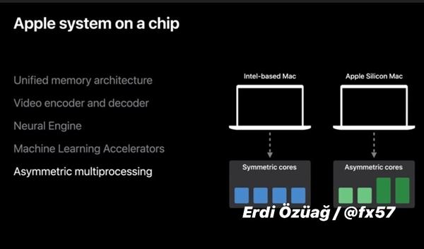 苹果自研Apple Silicon细节曝光:大小核设计、集成NPU,小核性能就打平了英特尔CPU?-芯智讯