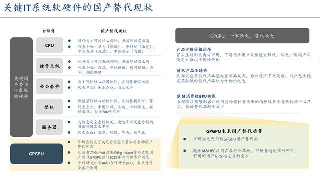 GPGPU国产替代:中国芯片产业的空白地带-芯智讯