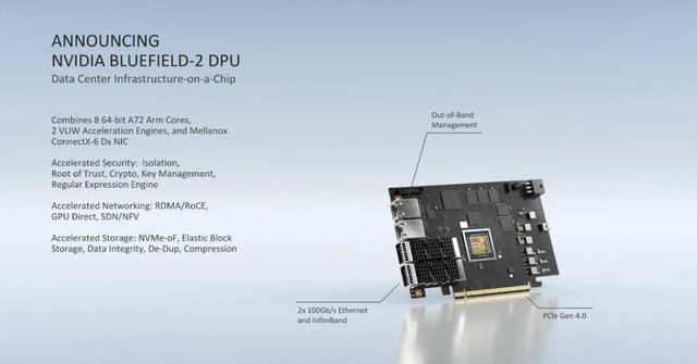 挑战英特尔!英伟达推数据中心专用处理器:一颗DPU可替代125颗x86 CPU!-芯智讯