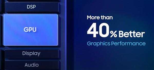 三星Exynos 2100发布:CPU性能提升33%,GPU性能提升40%,支持2亿像素摄像头,下行速率高达7.35Gbps-芯智讯