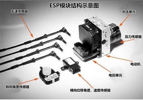 博世ESP芯片黑市价格暴涨300倍:原价13元,现价4000元-芯智讯